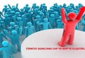 TÜRKİYE GENELİNDE CHP VE MHP'YE ELEŞTİRİLER